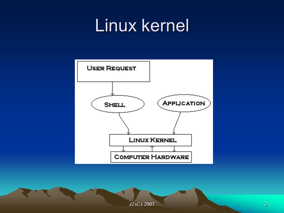 JZsCs 20072 Linux kernel