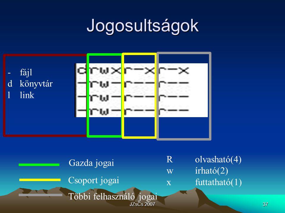 JZsCs 200737 Jogosultságok -fájl d könyvtár llink Gazda jogai Csoport jogai Többi felhasználó jogai Rolvasható(4) wírható(2) xfuttatható(1)