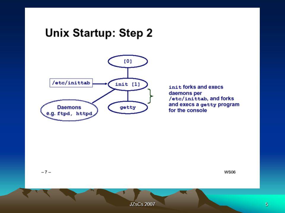 JZsCs 200716 mkdir [elérési_út/]könyvtár egy új könyvtár létrehozása mkdir –p./elso/masodik létrehozza az elso könyvtárat is cd [elérési_út/]könyvtár könyvtárváltás ln -s állománynév linknév link létrehozása -s szimbolikus link cat állomány1 [...állományN] állományok összefűzése: cat állomány1 állomány2 > állomány3 állomány kiíratása: cat állomány új állomány létrehozása: cat > állomány +