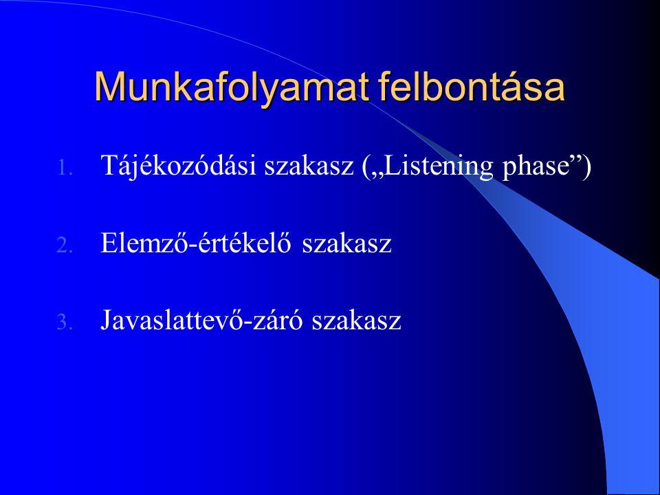 """Munkafolyamat felbontása 1. Tájékozódási szakasz (""""Listening phase"""") 2. Elemző-értékelő szakasz 3. Javaslattevő-záró szakasz"""