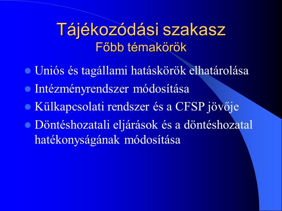 Tájékozódási szakasz Főbb témakörök Uniós és tagállami hatáskörök elhatárolása Intézményrendszer módosítása Külkapcsolati rendszer és a CFSP jövője Dö