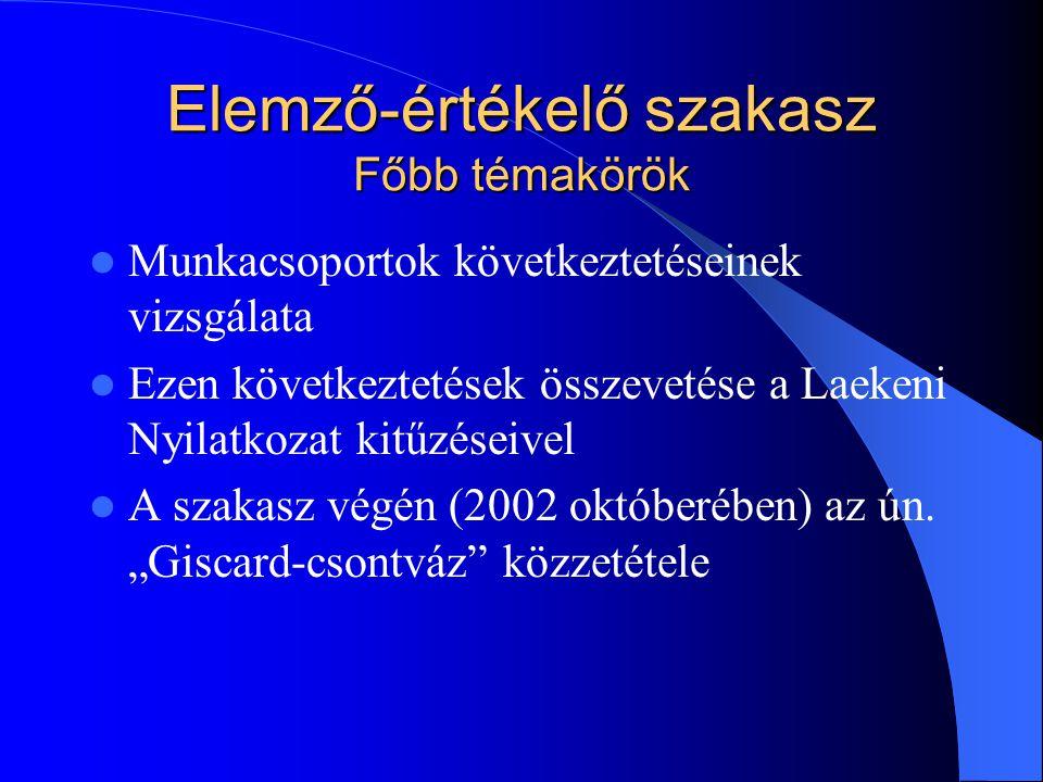 Elemző-értékelő szakasz Főbb témakörök Munkacsoportok következtetéseinek vizsgálata Ezen következtetések összevetése a Laekeni Nyilatkozat kitűzéseive