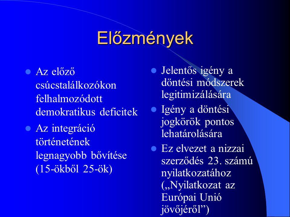 Előzmények Jelentős igény a döntési módszerek legitimizálására Igény a döntési jogkörök pontos lehatárolására Ez elvezet a nizzai szerződés 23. számú