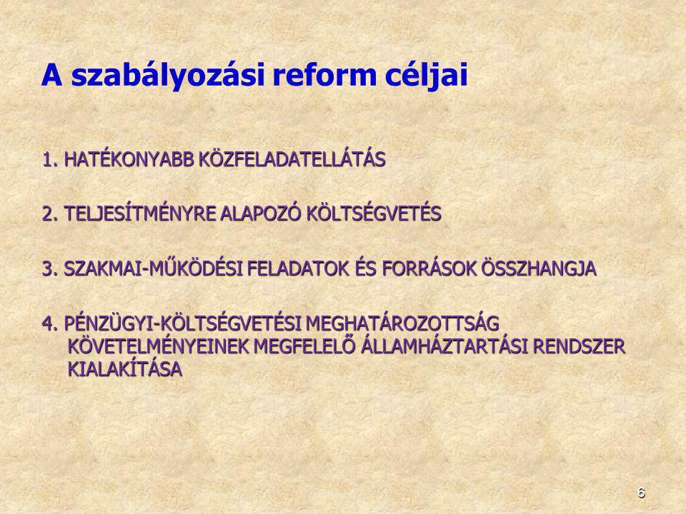 6 A szabályozási reform céljai 1. HATÉKONYABB KÖZFELADATELLÁTÁS 2. TELJESÍTMÉNYRE ALAPOZÓ KÖLTSÉGVETÉS 3. SZAKMAI-MŰKÖDÉSI FELADATOK ÉS FORRÁSOK ÖSSZH