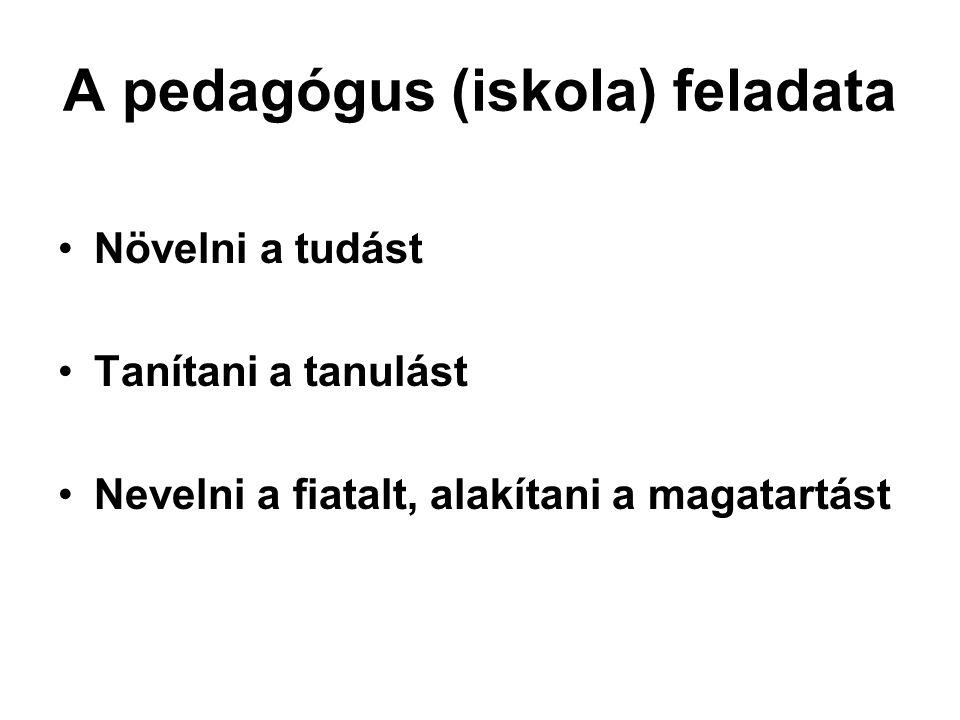 277/1997.(XII. 22.) számú Kormányrendelet Az Oktatási Hivatal 2009.