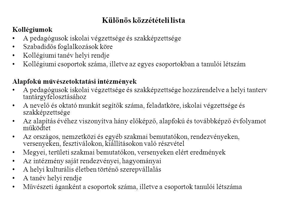 Különös közzétételi lista Kollégiumok A pedagógusok iskolai végzettsége és szakképzettsége Szabadidős foglalkozások köre Kollégiumi tanév helyi rendje