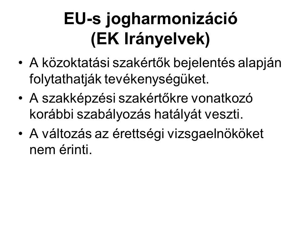 EU-s jogharmonizáció (EK Irányelvek) A közoktatási szakértők bejelentés alapján folytathatják tevékenységüket. A szakképzési szakértőkre vonatkozó kor