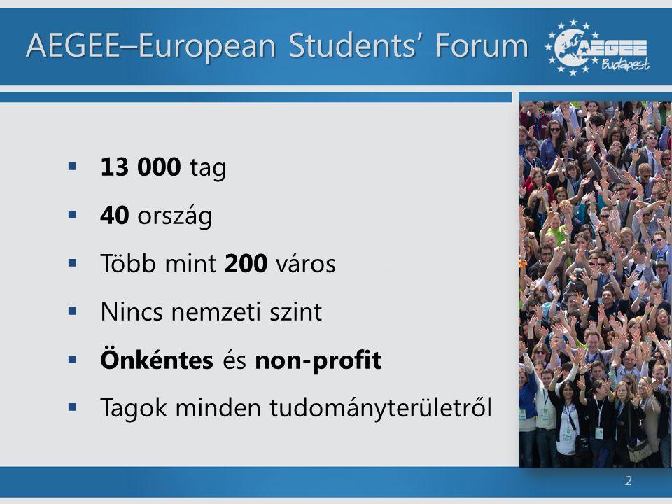 Az AEGEE céljai  Egy előítéletektől mentes, egységes Európa létrehozása  Az emberi jogok és a demokrácia védelme  A határokon átívelő mobilitás növelése, európai kapcsolatok építése  Toleráns és az újdonságokra nyitott társadalom megteremtése 3