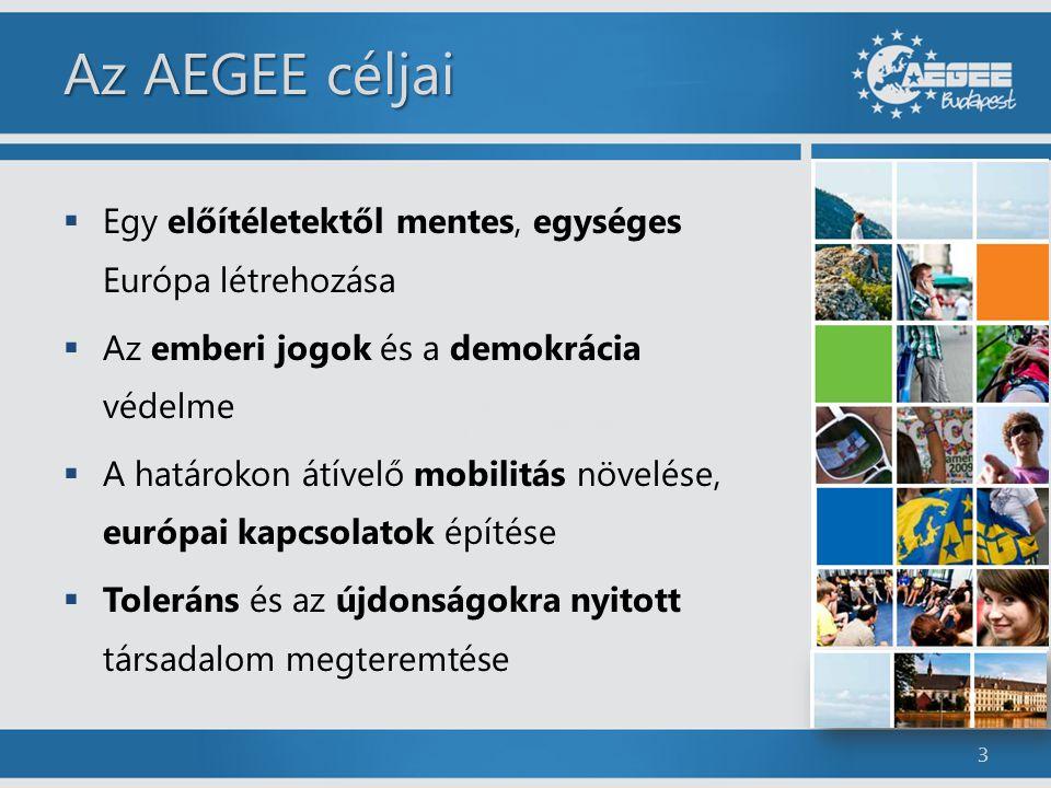 Az AEGEE céljai 4 Utazz! Tanulj! Szórakozz!