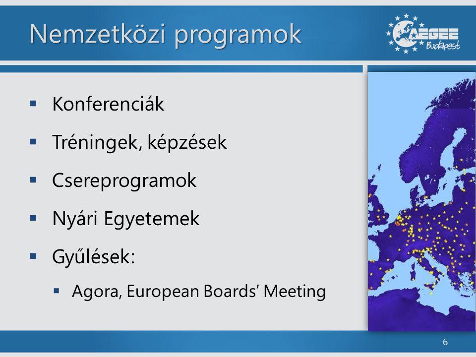 Nemzetközi programok  Konferenciák  Tréningek, képzések  Csereprogramok  Nyári Egyetemek  Gyűlések:  Agora, European Boards' Meeting 6