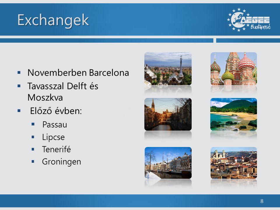 Exchangek  Novemberben Barcelona  Tavasszal Delft és Moszkva  Előző évben:  Passau  Lipcse  Tenerifé  Groningen 8