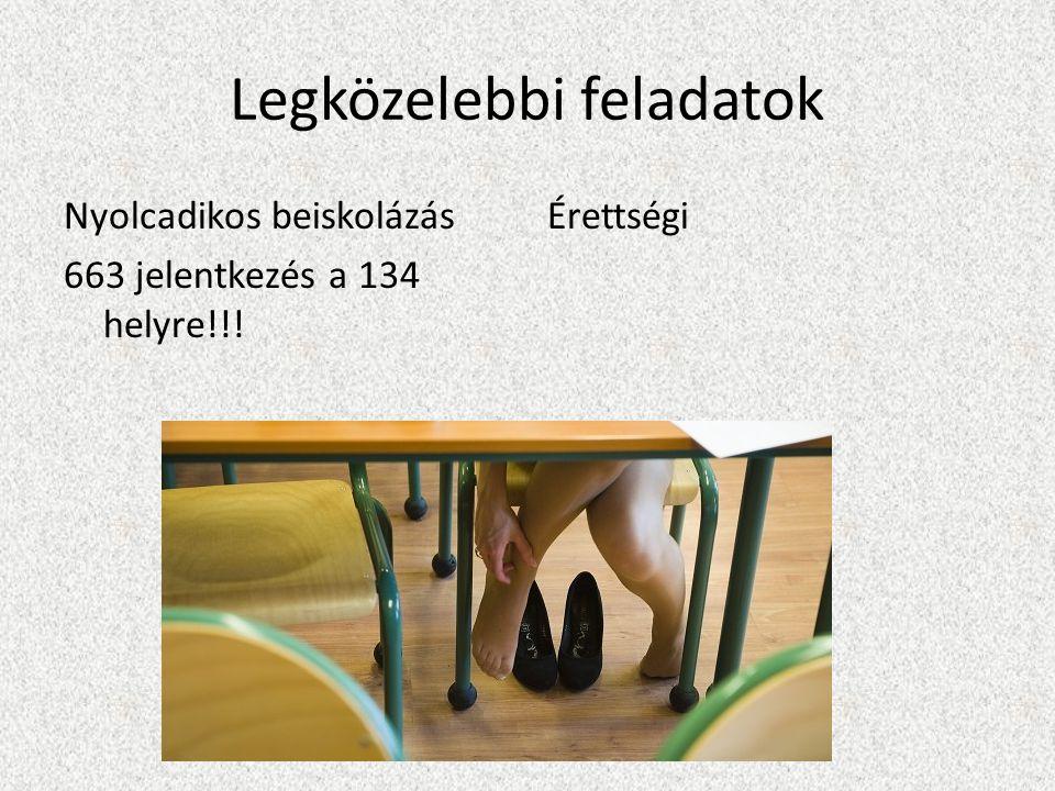 Legközelebbi feladatok Nyolcadikos beiskolázás 663 jelentkezés a 134 helyre!!! Érettségi