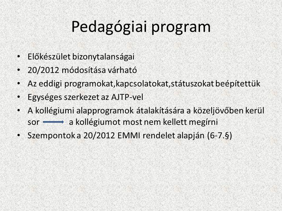 Pedagógiai program Előkészület bizonytalanságai 20/2012 módosítása várható Az eddigi programokat,kapcsolatokat,státuszokat beépítettük Egységes szerkezet az AJTP-vel A kollégiumi alapprogramok átalakítására a közeljövőben kerül sor a kollégiumot most nem kellett megírni Szempontok a 20/2012 EMMI rendelet alapján (6-7.§)