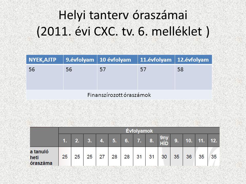 Helyi tanterv óraszámai (2011. évi CXC. tv. 6.