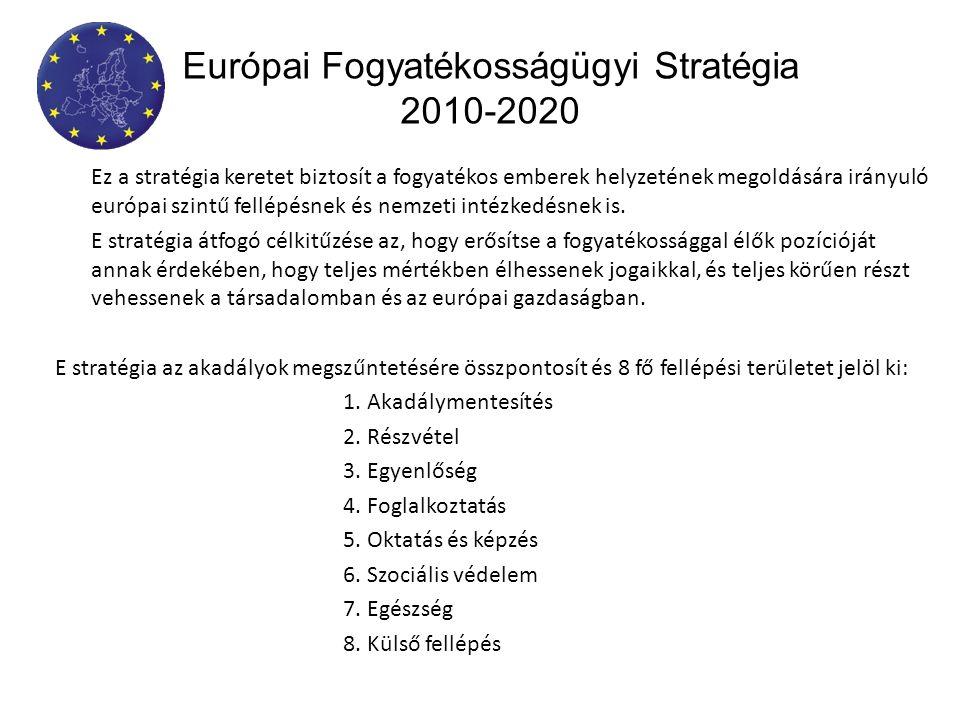 Európai Fogyatékosságügyi Stratégia 2010-2020 Ez a stratégia keretet biztosít a fogyatékos emberek helyzetének megoldására irányuló európai szintű fel