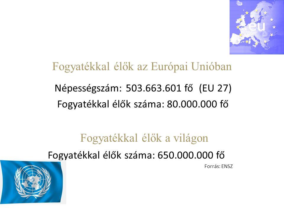 Fogyatékkal élők az Európai Unióban Népességszám: 503.663.601 fő (EU 27) Fogyatékkal élők száma: 80.000.000 fő Fogyatékkal élők a világon Fogyatékkal