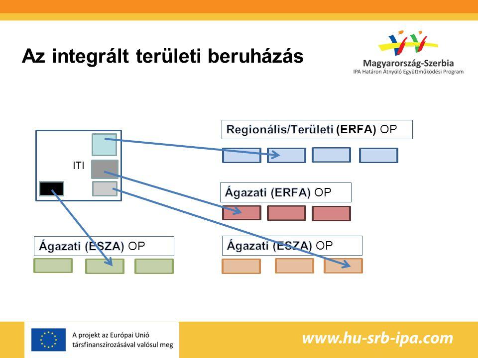 Az integrált területi beruházás ITI