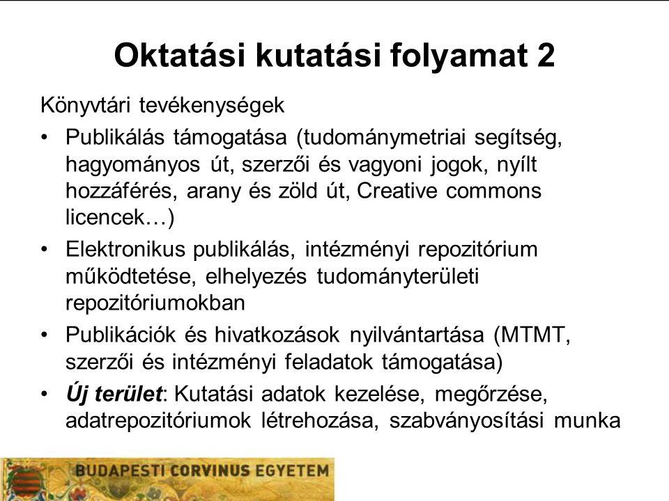 Oktatási kutatási folyamat 2 Könyvtári tevékenységek Publikálás támogatása (tudománymetriai segítség, hagyományos út, szerzői és vagyoni jogok, nyílt hozzáférés, arany és zöld út, Creative commons licencek…) Elektronikus publikálás, intézményi repozitórium működtetése, elhelyezés tudományterületi repozitóriumokban Publikációk és hivatkozások nyilvántartása (MTMT, szerzői és intézményi feladatok támogatása) Új terület: Kutatási adatok kezelése, megőrzése, adatrepozitóriumok létrehozása, szabványosítási munka