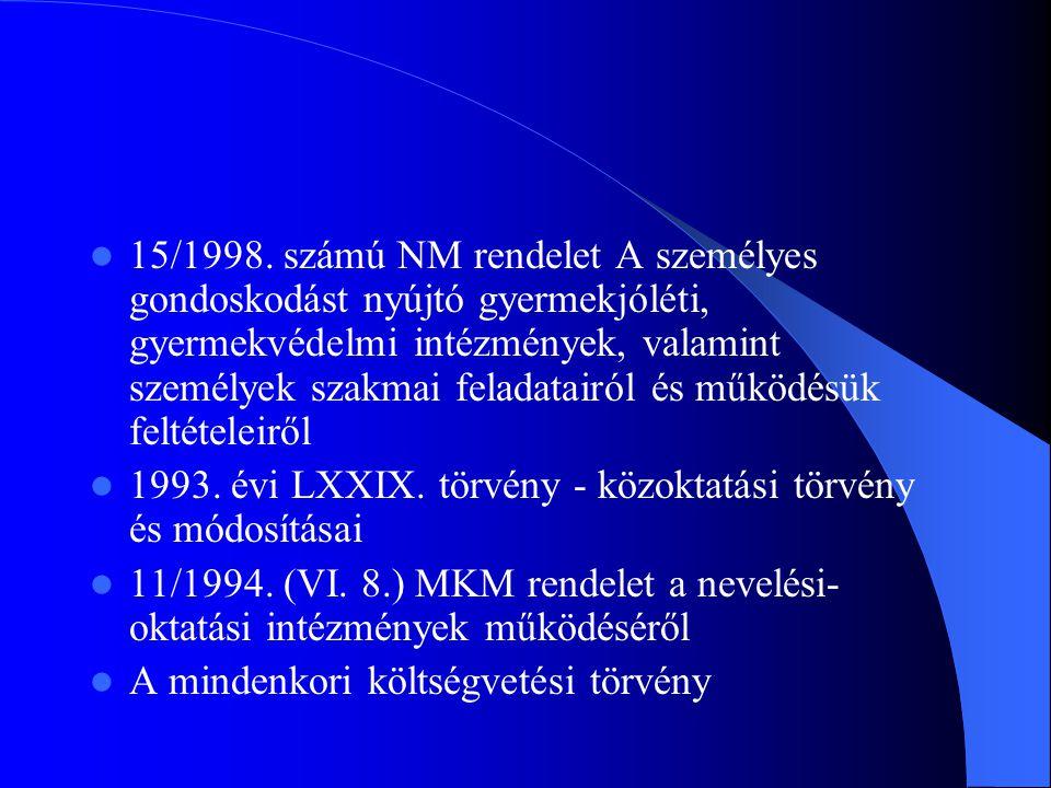 15/1998. számú NM rendelet A személyes gondoskodást nyújtó gyermekjóléti, gyermekvédelmi intézmények, valamint személyek szakmai feladatairól és működ