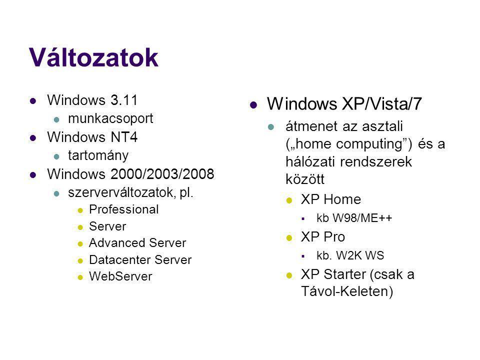 Változatok Windows 3.11 munkacsoport Windows NT4 tartomány Windows 2000/2003/2008 szerverváltozatok, pl. Professional Server Advanced Server Datacente