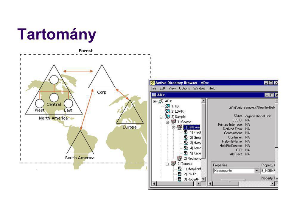 Azonosítási rendszer több-felhasználós és hálózati modellben szerkezete, működése azonos többszintű azonosítási rendszer  felhasználó, folyamat, eszköz egységes hivatkozási rendszer  SID: Secure ID – létrehozáskor generálódó, nem reprodukálható azonosító  ACL: jogosultság-ellenőrzési lista tárolása eltér rendszerleíró adatbázis (registry) / AD