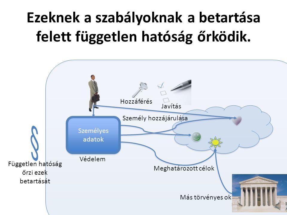 AZ EU ALAPVETŐ JOGOK CHARTÁJA 8.cikkely: A személyes adatok védelme 1.