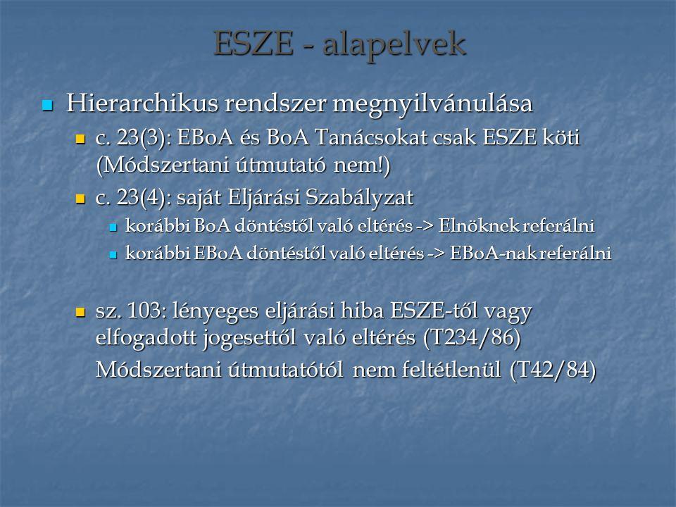 ESZE - alapelvek Hierarchikus rendszer megnyilvánulása Hierarchikus rendszer megnyilvánulása c. 23(3): EBoA és BoA Tanácsokat csak ESZE köti (Módszert