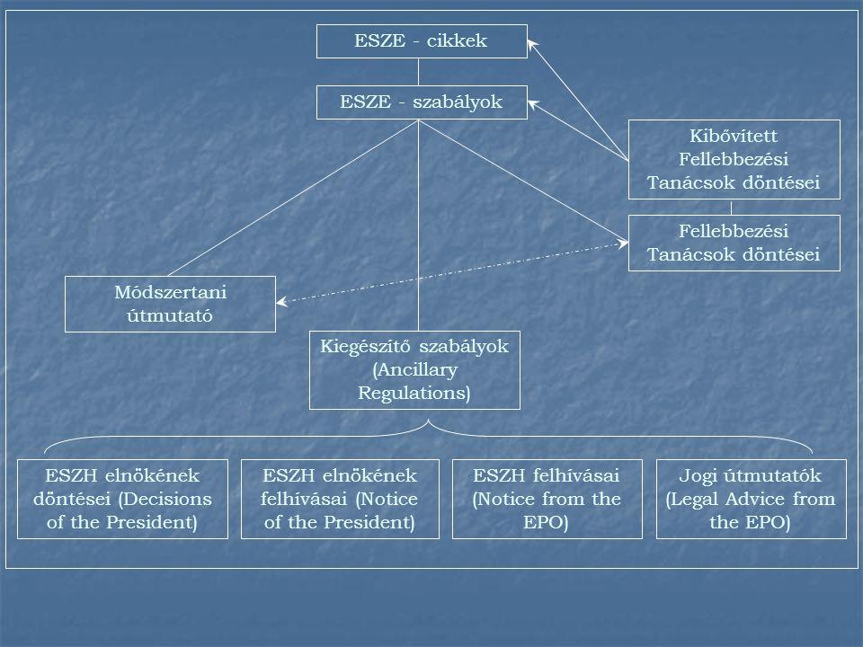 ESZE - cikkek ESZE - szabályok Fellebbezési Tanácsok döntései Kibővített Fellebbezési Tanácsok döntései Módszertani útmutató Kiegészítő szabályok (Anc