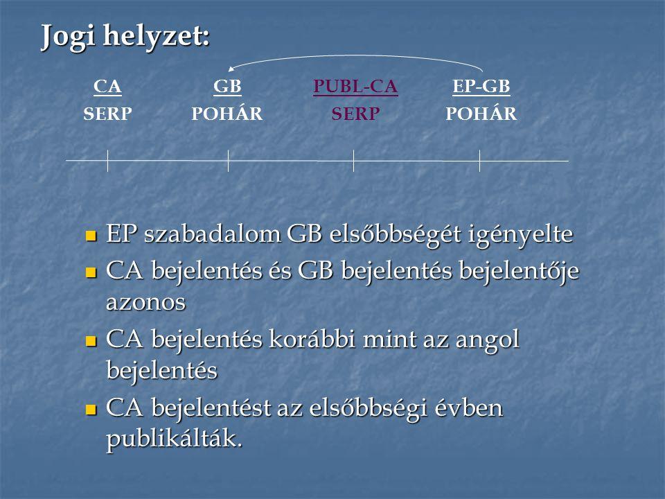HU1 HU1 első bejelentés A+B tekintetében első bejelentés A+B tekintetében bejelentő vagy jogutódja bejelentő vagy jogutódja Magyarország tagja a PUE-nek Magyarország tagja a PUE-nek HU1 szabadalom HU1 szabadalom ugyanazon találmány: A+B ugyanazon találmány: A+B 12 hónapon belül 12 hónapon belül ESZE c.