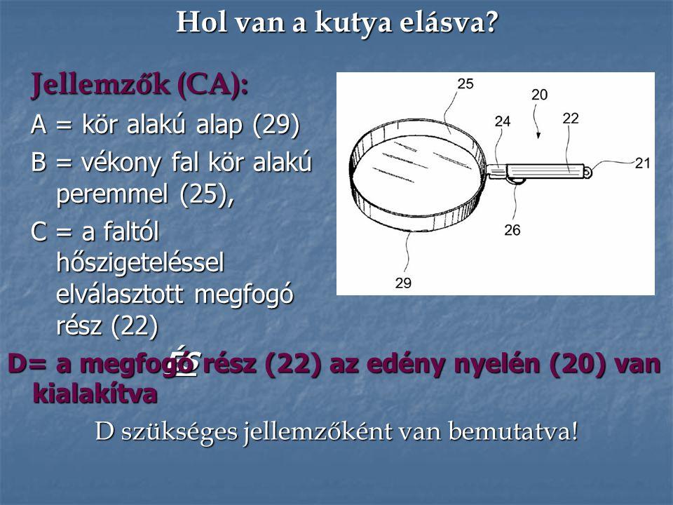 Jellemzők (CA): A = kör alakú alap (29) B = vékony fal kör alakú peremmel (25), C = a faltól hőszigeteléssel elválasztott megfogó rész (22) ÉS Hol van