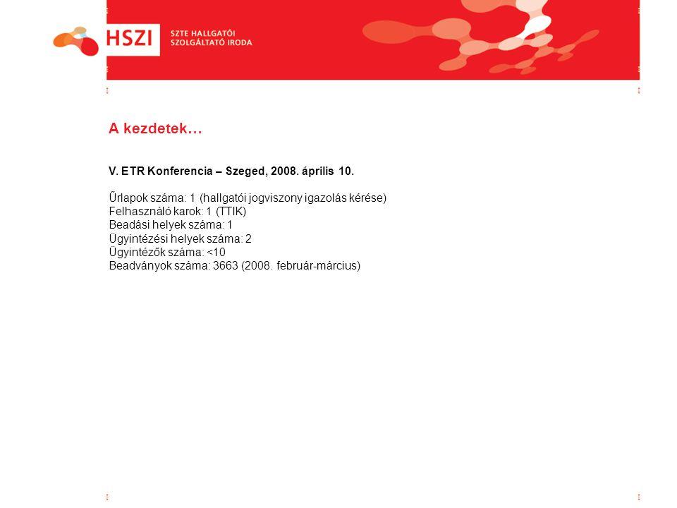 A kezdetek… V. ETR Konferencia – Szeged, 2008. április 10. Űrlapok száma: 1 (hallgatói jogviszony igazolás kérése) Felhasználó karok: 1 (TTIK) Beadási