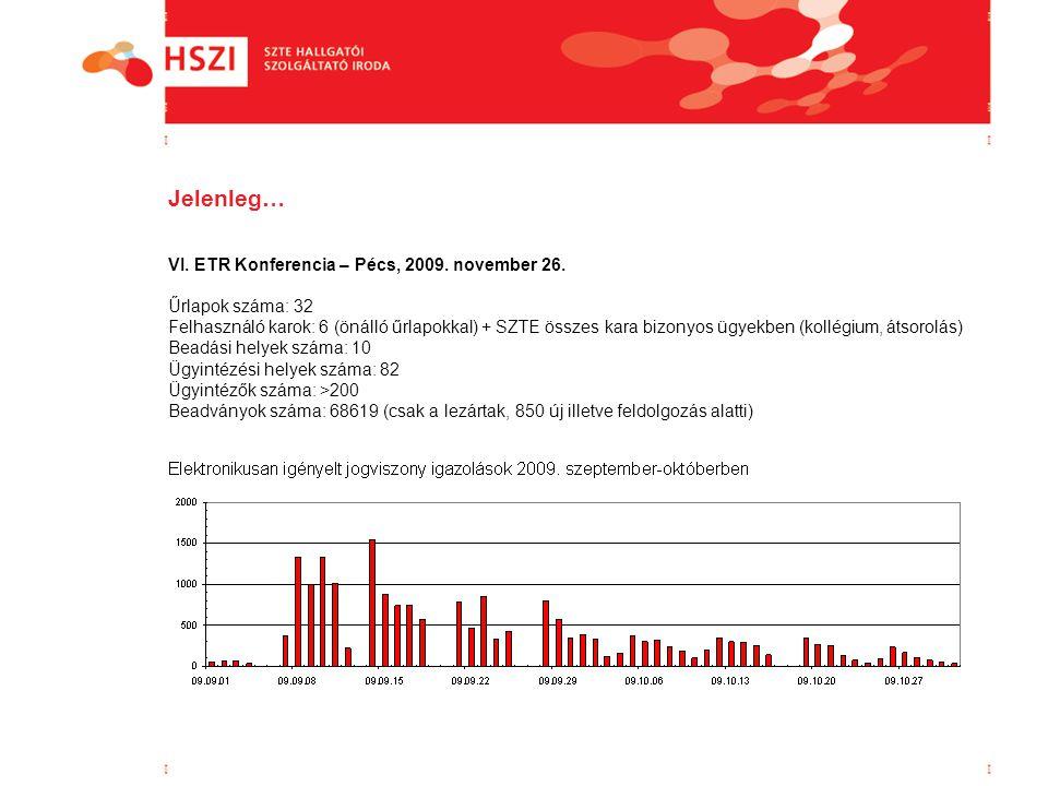 Jelenleg… VI. ETR Konferencia – Pécs, 2009. november 26. Űrlapok száma: 32 Felhasználó karok: 6 (önálló űrlapokkal) + SZTE összes kara bizonyos ügyekb
