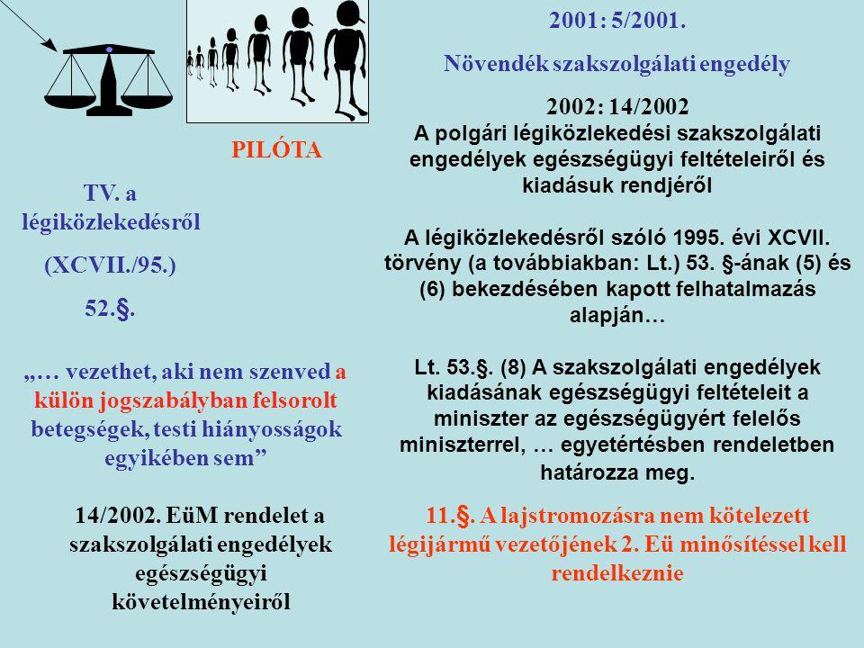 PILÓTA 2001: 5/2001. Növendék szakszolgálati engedély 2002: 14/2002 A polgári légiközlekedési szakszolgálati engedélyek egészségügyi feltételeiről és