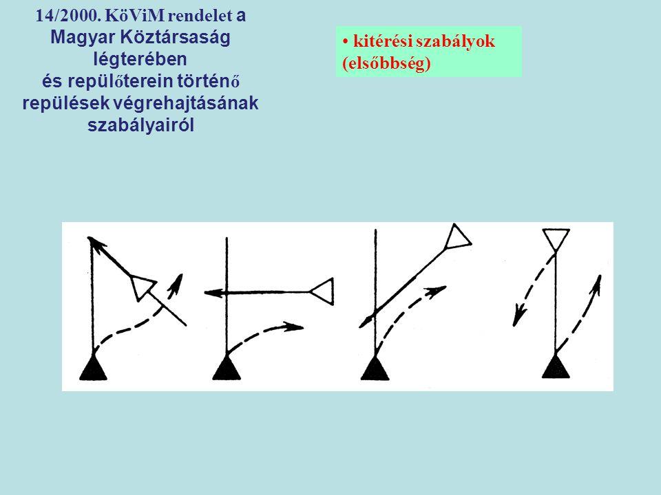 14/2000. KöViM rendelet a Magyar Köztársaság légterében és repül ő terein történ ő repülések végrehajtásának szabályairól kitérési szabályok (elsőbbsé