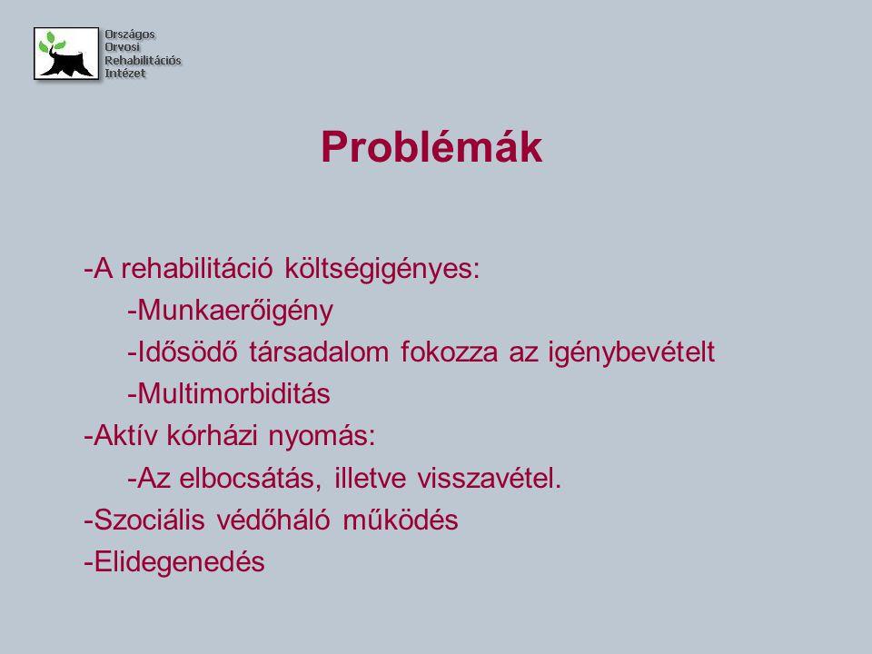 Problémák -A rehabilitáció költségigényes: -Munkaerőigény -Idősödő társadalom fokozza az igénybevételt -Multimorbiditás -Aktív kórházi nyomás: -Az elbocsátás, illetve visszavétel.