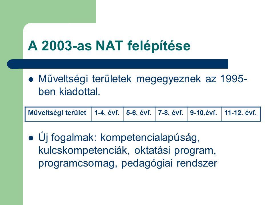 A 2003-as NAT felépítése Műveltségi területek megegyeznek az 1995- ben kiadottal. Új fogalmak: kompetencialapúság, kulcskompetenciák, oktatási program