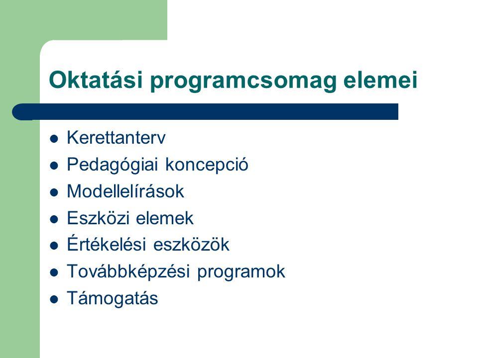 Oktatási programcsomag elemei Kerettanterv Pedagógiai koncepció Modellelírások Eszközi elemek Értékelési eszközök Továbbképzési programok Támogatás