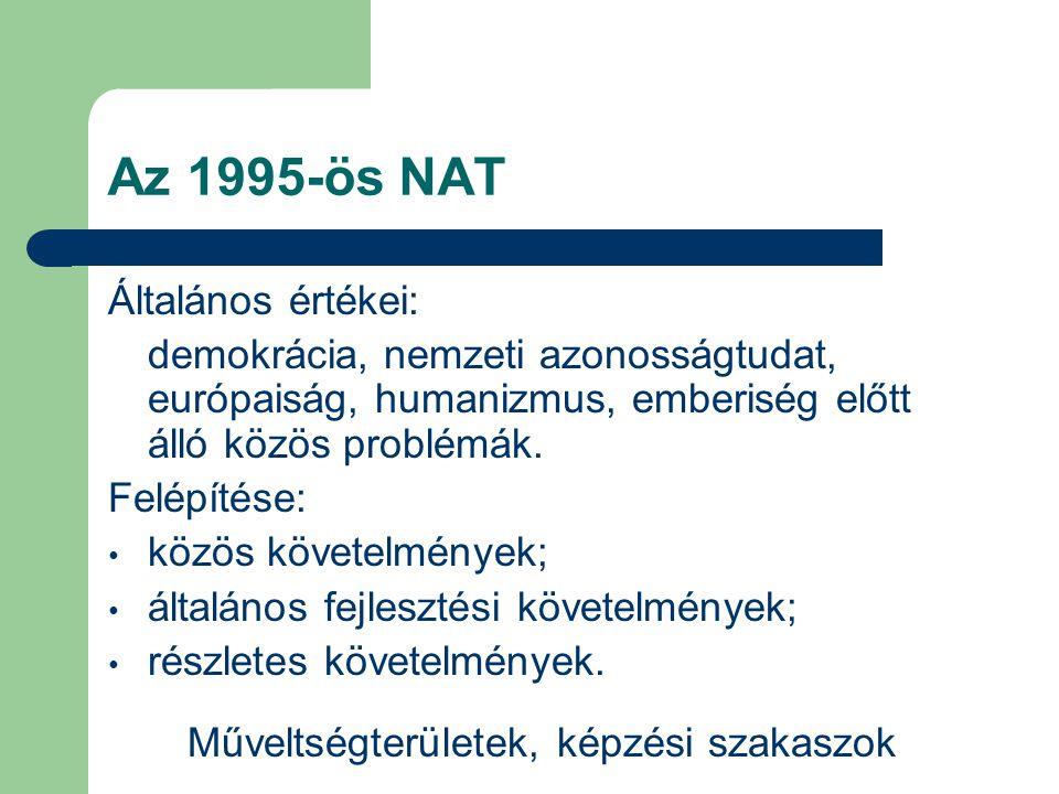 Az 1995-ös NAT Általános értékei: demokrácia, nemzeti azonosságtudat, európaiság, humanizmus, emberiség előtt álló közös problémák. Felépítése: közös