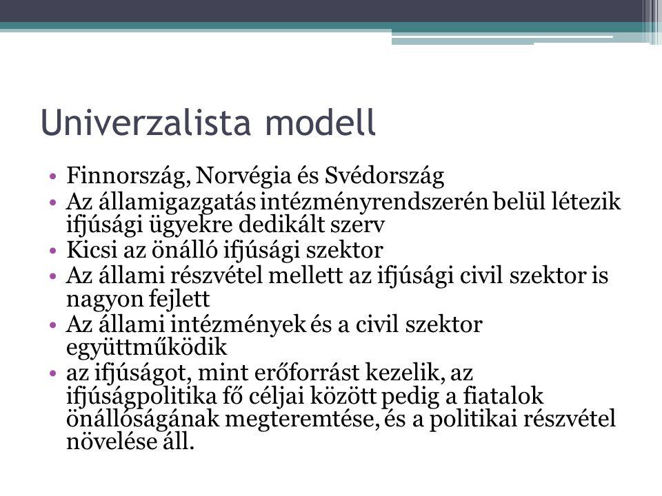 Univerzalista modell Finnország, Norvégia és Svédország Az államigazgatás intézményrendszerén belül létezik ifjúsági ügyekre dedikált szerv Kicsi az önálló ifjúsági szektor Az állami részvétel mellett az ifjúsági civil szektor is nagyon fejlett Az állami intézmények és a civil szektor együttműködik az ifjúságot, mint erőforrást kezelik, az ifjúságpolitika fő céljai között pedig a fiatalok önállóságának megteremtése, és a politikai részvétel növelése áll.