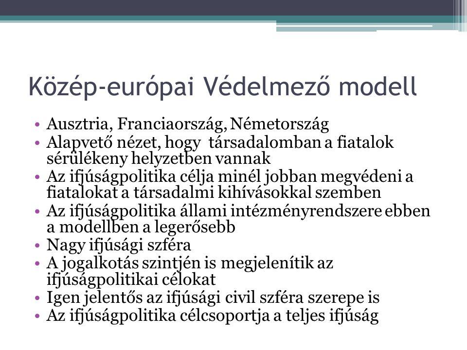 Közép-európai Védelmező modell Ausztria, Franciaország, Németország Alapvető nézet, hogy társadalomban a fiatalok sérülékeny helyzetben vannak Az ifjúságpolitika célja minél jobban megvédeni a fiatalokat a társadalmi kihívásokkal szemben Az ifjúságpolitika állami intézményrendszere ebben a modellben a legerősebb Nagy ifjúsági szféra A jogalkotás szintjén is megjelenítik az ifjúságpolitikai célokat Igen jelentős az ifjúsági civil szféra szerepe is Az ifjúságpolitika célcsoportja a teljes ifjúság