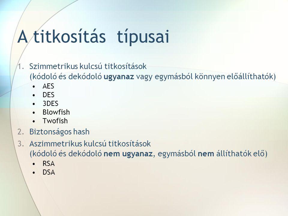 A titkosítás típusai 1.Szimmetrikus kulcsú titkosítások (kódoló és dekódoló ugyanaz vagy egymásból könnyen előállíthatók) AES DES 3DES Blowfish Twofis