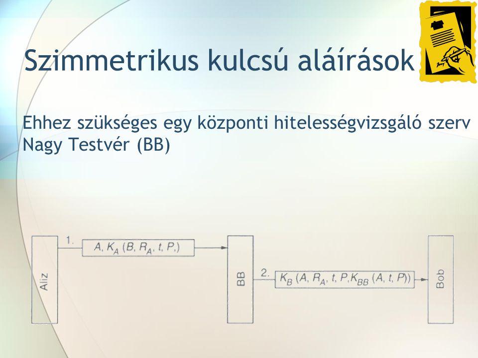 Szimmetrikus kulcsú aláírások Ehhez szükséges egy központi hitelességvizsgáló szerv Nagy Testvér (BB)