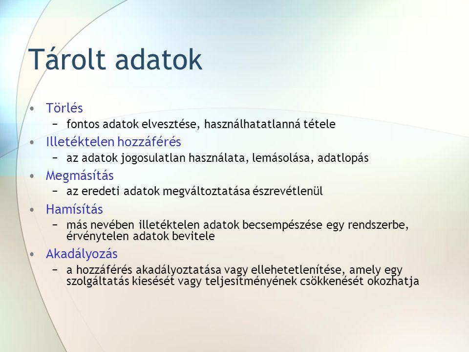 Továbbított adatok (pl.