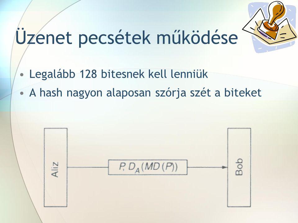 Üzenet pecsétek működése Legalább 128 bitesnek kell lenniük A hash nagyon alaposan szórja szét a biteket