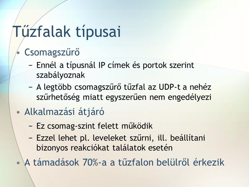 Tűzfalak típusai Csomagszűrő −Ennél a típusnál IP címek és portok szerint szabályoznak −A legtöbb csomagszűrő tűzfal az UDP-t a nehéz szűrhetőség miat