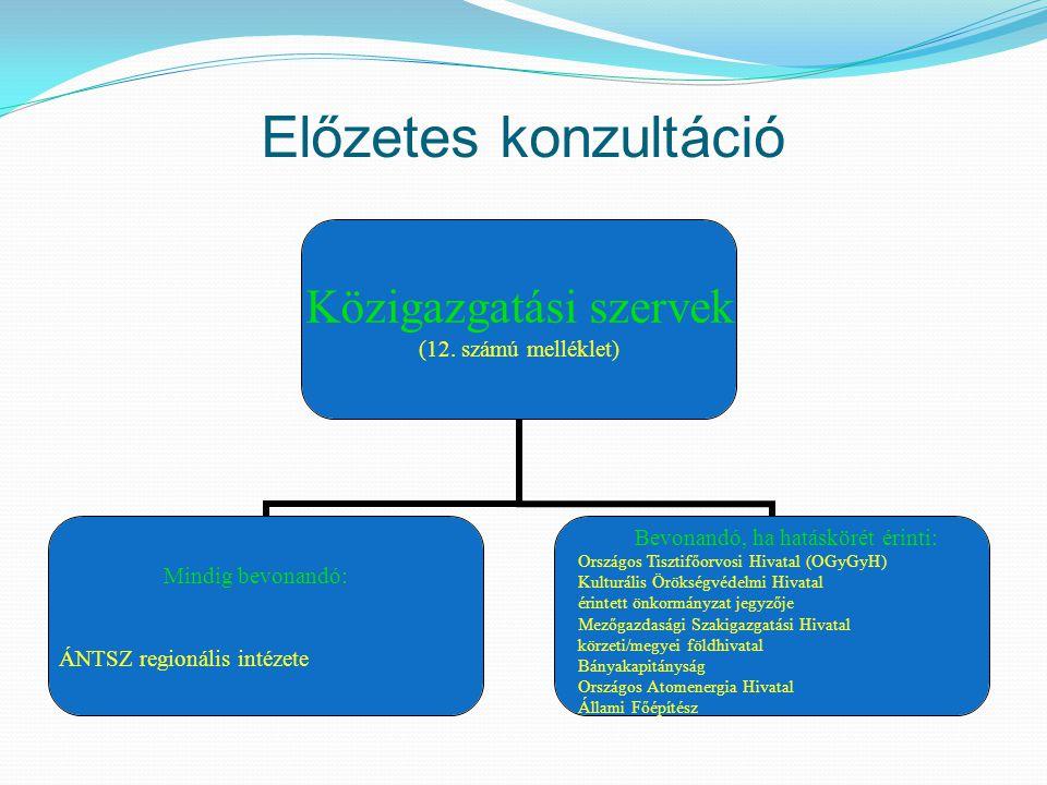 Előzetes konzultáció Közigazgatási szervek (12.