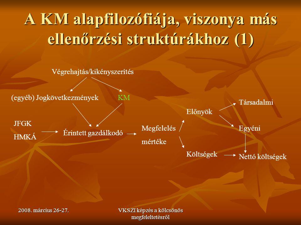 2008. március 26-27.VKSZI képzés a kölcsönös megfeleltetésről A KM alapfilozófiája, viszonya más ellenőrzési struktúrákhoz (1) Végrehajtás/kikényszerí