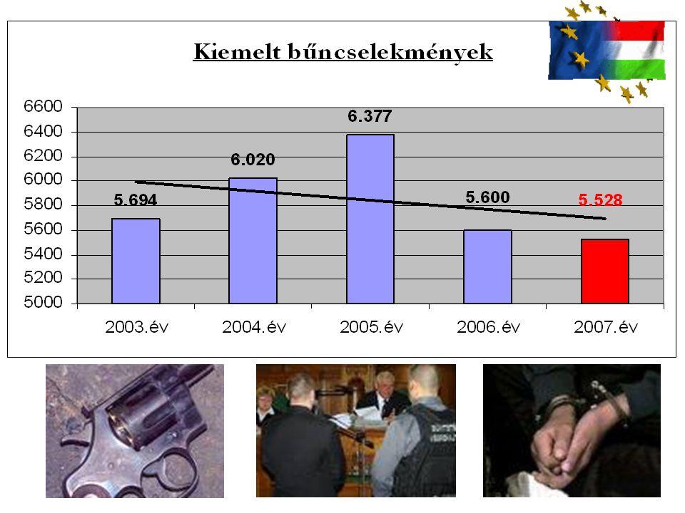 """2008-ra kitűzött legfontosabb céljaink új rendészeti stratégia kidolgozása, az integrációhoz kapcsolódó """"utánkövetés , az újszervezet működésének finomhangolása, rendőri szempontból felkészülés a 2011-es EU elnökségre, 2008."""