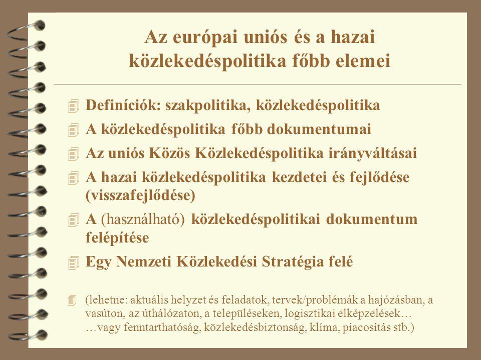 Új Magyarország Fejlesztési Terv 2006 National Strategic Reference Framework of Hungary 2007–2013 ÚMFT Közlekedési Operatív Program (KözOP) 2007 Egységes Közlekedésfejlesztési Stratégia ( EKFS ) – Zöld könyv 2007 A 2001-es WP felülvizsgálata 2006