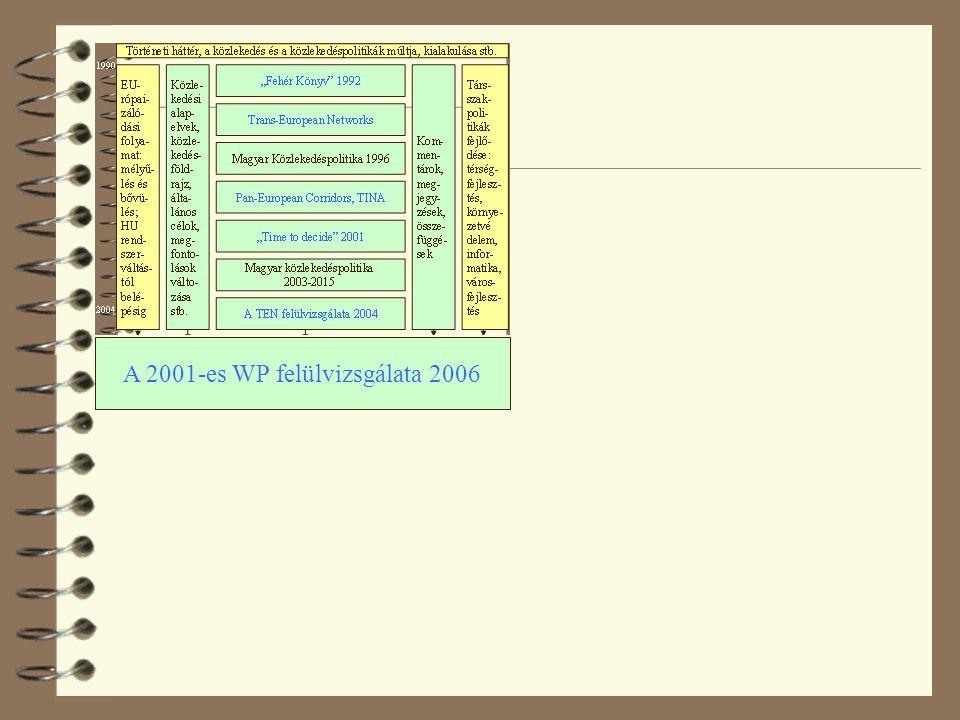 A 2001-es WP felülvizsgálata 2006